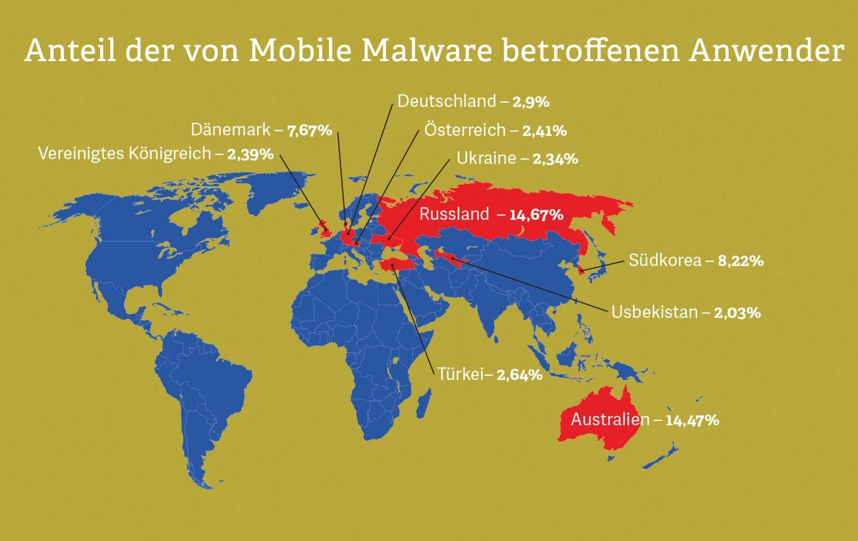 Grafik: Von Mobile Malware betroffene Anwender